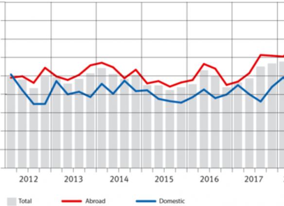 Recovery of Swiss MEM industries from Franken shock